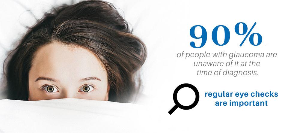 Asia-Pacific-Eye-Centre-Glaucoma-Treatment-Symptoms-Statistics-Banner