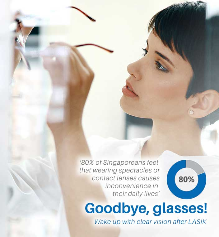 LASIK-Treatment-Singapore-APEC-Asia-Pacific-Eye-Centre-LASIK-Glasses-Statistics